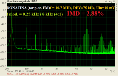 IMD250Hz_8kHz_10,7MHz_10000uV_DEV75%.PNG