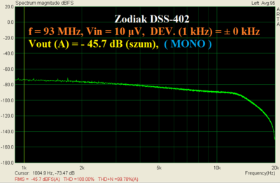 Zodiak_93MHz_10uV_dev0kHz_1kHz.PNG