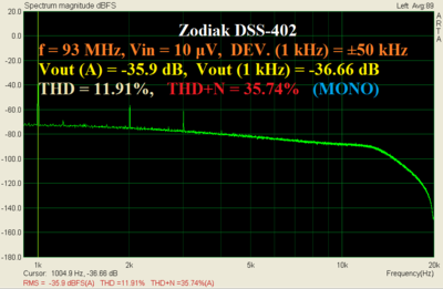Zodiak_93MHz_10uV_dev50kHz_1kHz.PNG