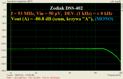Zodiak_93MHz_50uV_dev0kHz_1kHz.PNG