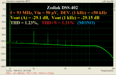 Zodiak_93MHz_50uV_dev50kHz_1kHz.PNG