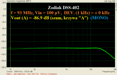 Zodiak_93MHz_100uV_dev0kHz_1kHz.PNG