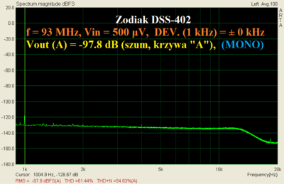 Zodiak_93MHz_500uV_dev0kHz_1kHz.PNG