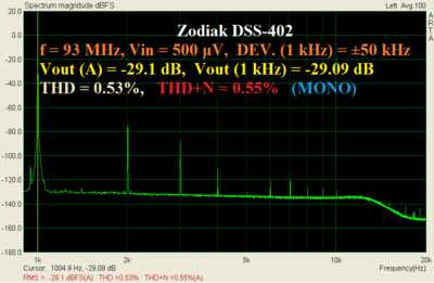 Zodiak_93MHz_500uV_dev50kHz_1kHz.PNG