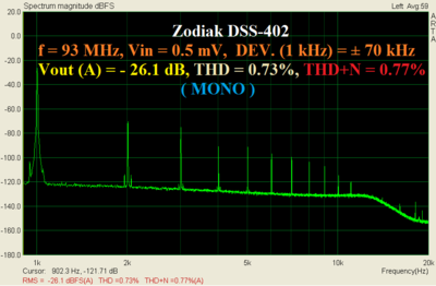 Zodiak_93MHz_500uV_dev70kHz_1kHz.PNG