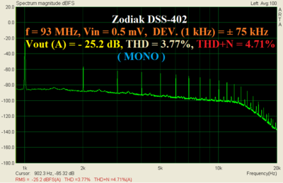 Zodiak_93MHz_500uV_dev75kHz_1kHz.PNG
