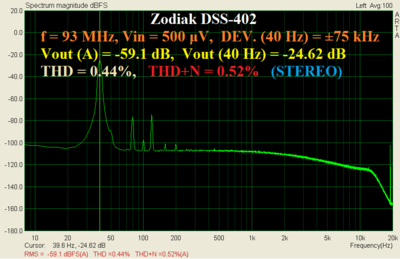 Zodiak_93MHz_500uV_dev75kHzSTEREO_40Hz.PNG