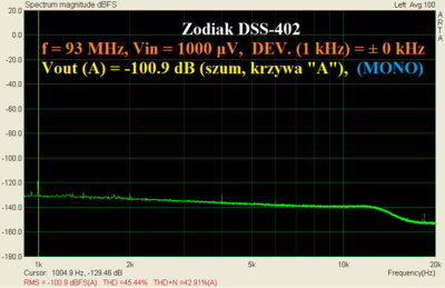 Zodiak_93MHz_1000uV_dev0kHz_1kHz.PNG