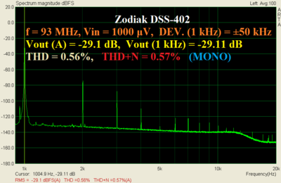 Zodiak_93MHz_1000uV_dev50kHz_1kHz.PNG